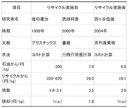 リサイクル計算表small.jpg