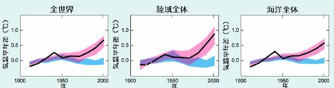 温度変化陸と海.jpg