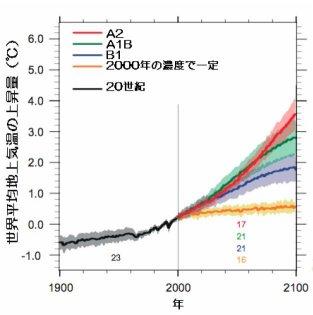 第四次報告温度図.jpg