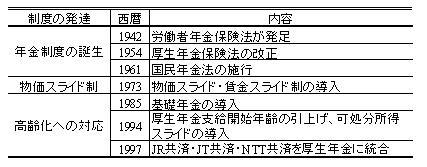 年金の歴史.jpg